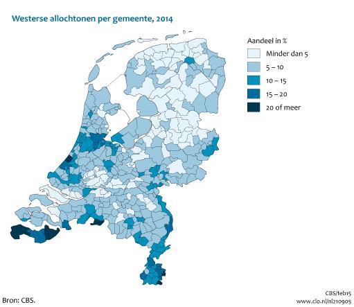 allochtonen nederland